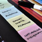 Blogowe plany na rok 2015